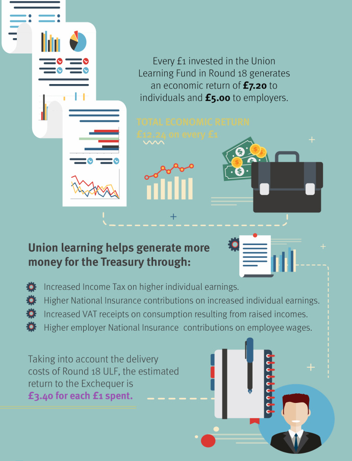 info-graphic-about-unionlearn.jpg